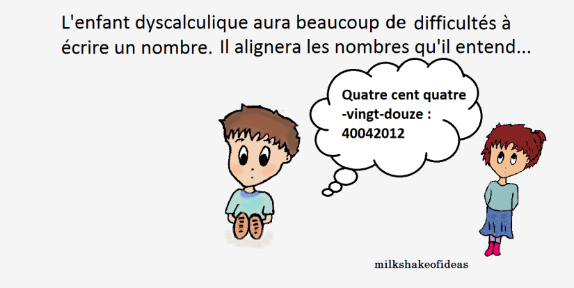 dyscalculie 2